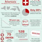 PCP-infographic1